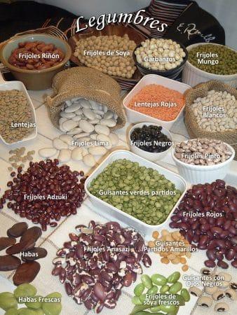 Posters de Alimentos Naturales - Legumbres (9x12)