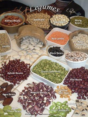 Natural Food Poster (9x12) - Legumes